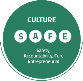 Values & Culture block in culture safe img