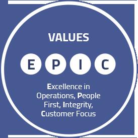Career value block in value epic image